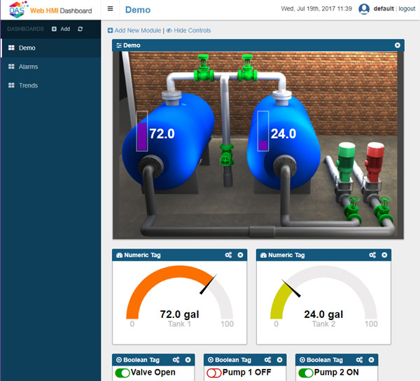 IIoT web dashboard