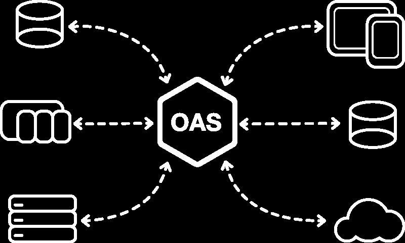 OAS Universal Data Connector